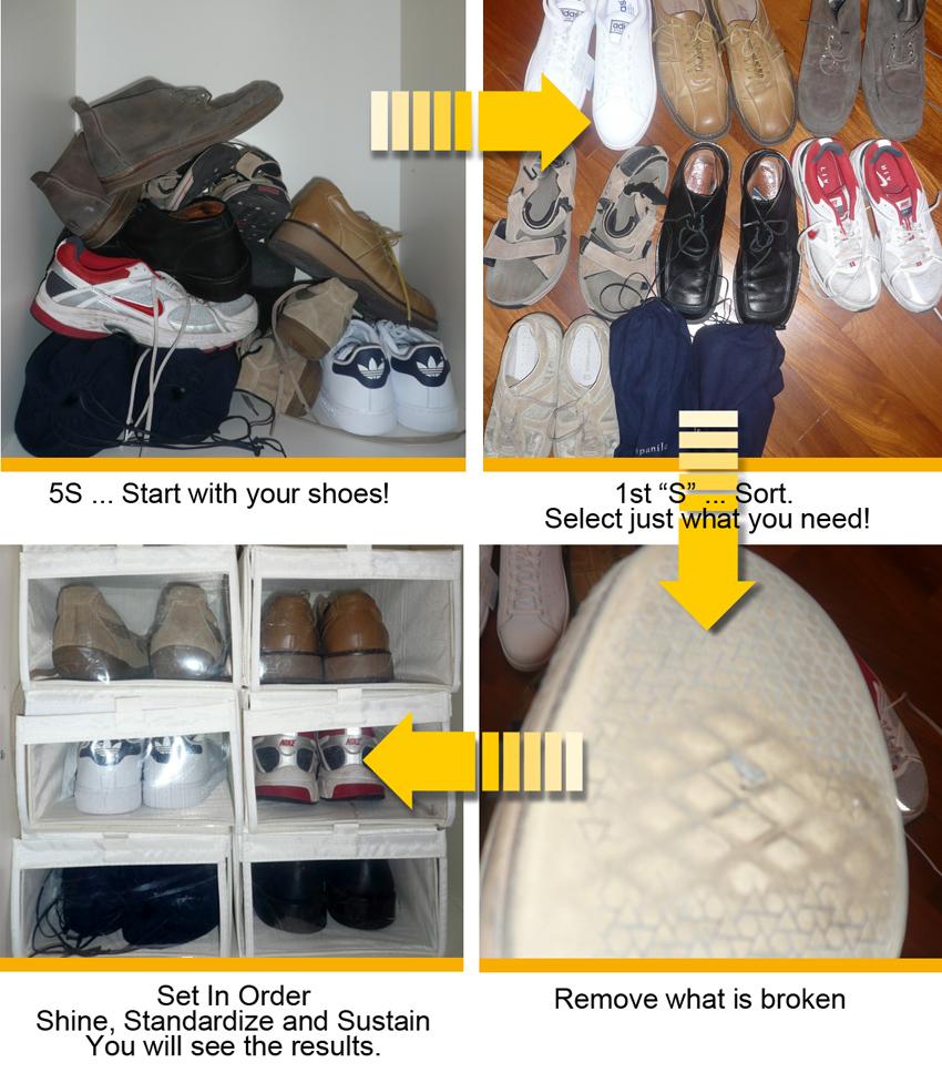 5S Lean Shoes