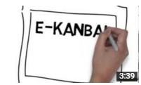 Lean Manufacturing Kanban