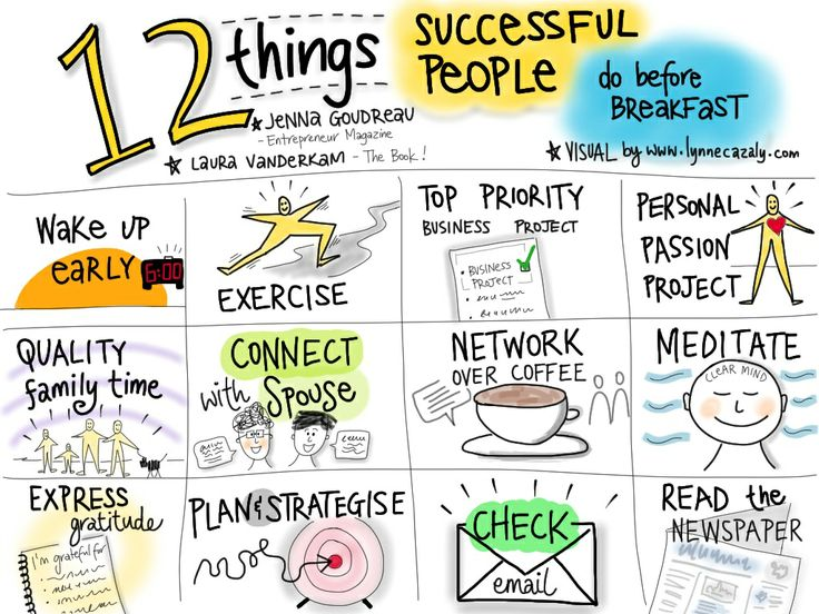 12 Things Successfull People