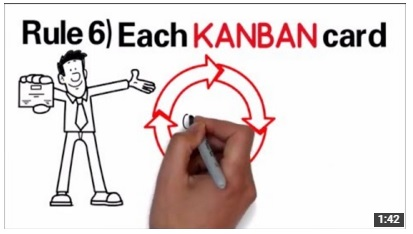 The rules of KANBAN