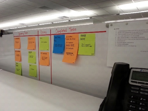 Kanban Board Example - See the reality in this post. - Lean ...