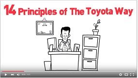 Lean Management  14 Principles of Toyota