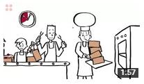 Lean Manufacturing Basics Video