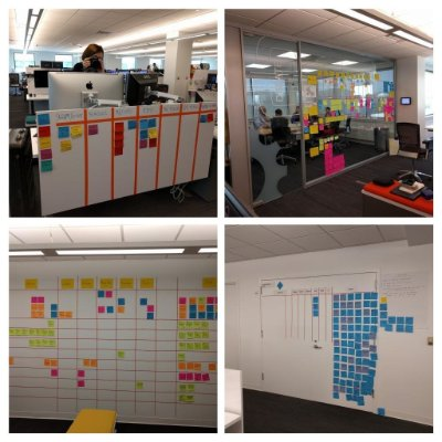 Kanban Board Example See The Reality In This Post