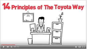 The 14 Principles of Toyota Way