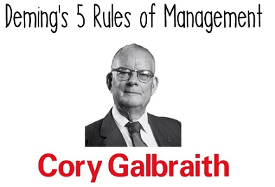 Lean Management the 5 Rules of Deming