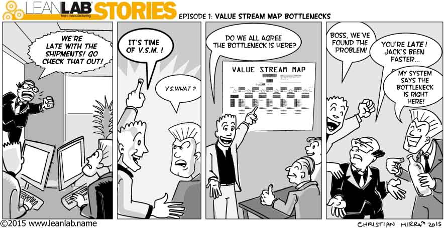 Value Stream Mapping - Ep.1